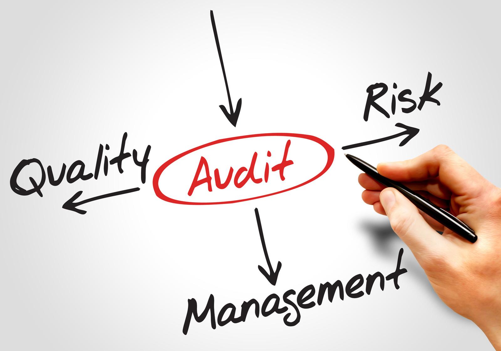 Nasze usługi – Wycena i audyt firmy – Auditdivision.pl